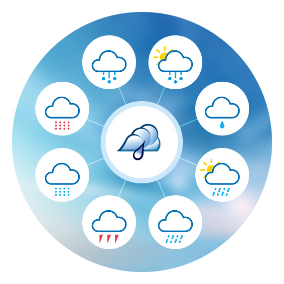 New Weather Symbols For Finnish Meteorological Institute Website